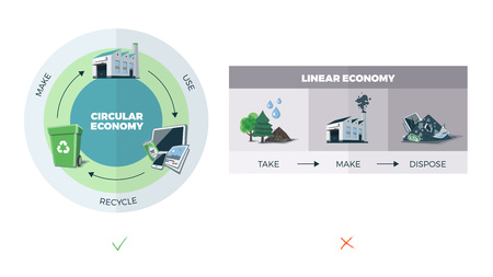 52435638 - vector illustration of compared circular and linear economy showing material flow. waste recycling management concept.